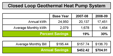 Geothermal Heat Pump Data2.png